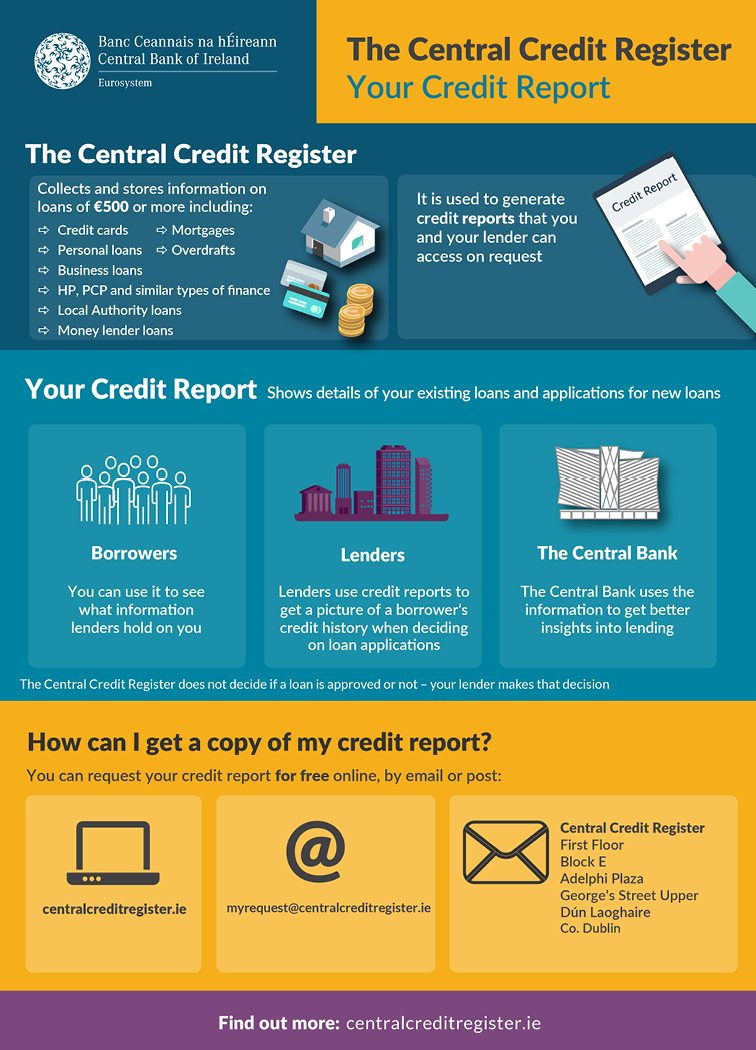 What Is The Central Credit Register Central Bank Of Ireland Central Bank Of Ireland