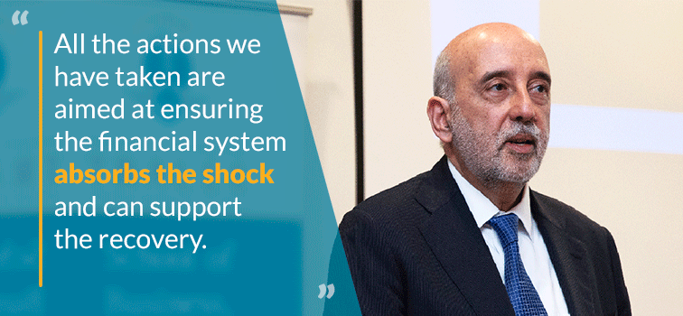 Governor Gabriel Makhlouf - All the actions we have taken are aimed at ensuring the financial system absorbs the shock and can support the recovery