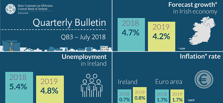 Quarterly Bulletin – July 2018
