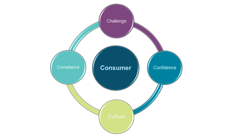 consumer protection | central bank of ireland