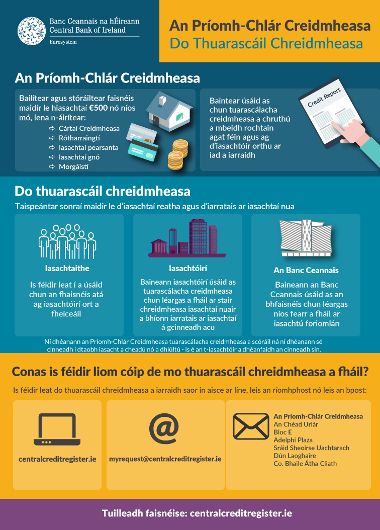 Irish-CentralCreditRegister